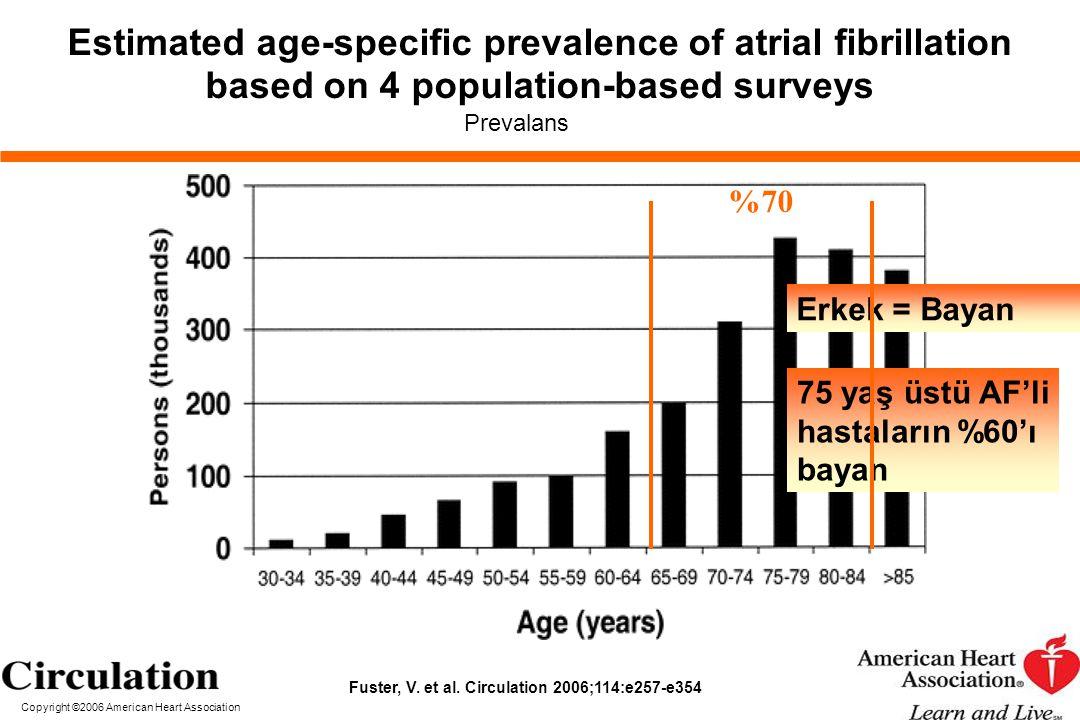 Riskler Atriyal fibrilasyon, özellikle bayanlarda, inme, kalp yetmezliği ve tüm nedenli mortalitenin uzun dönemde artmış riskiyle birliktedir Stewart S, Hart CL, Hole DJ, et al.