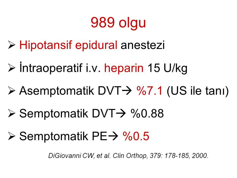 989 olgu  Hipotansif epidural anestezi  İntraoperatif i.v. heparin 15 U/kg  Asemptomatik DVT  %7.1 (US ile tanı)  Semptomatik DVT  %0.88  Sempt