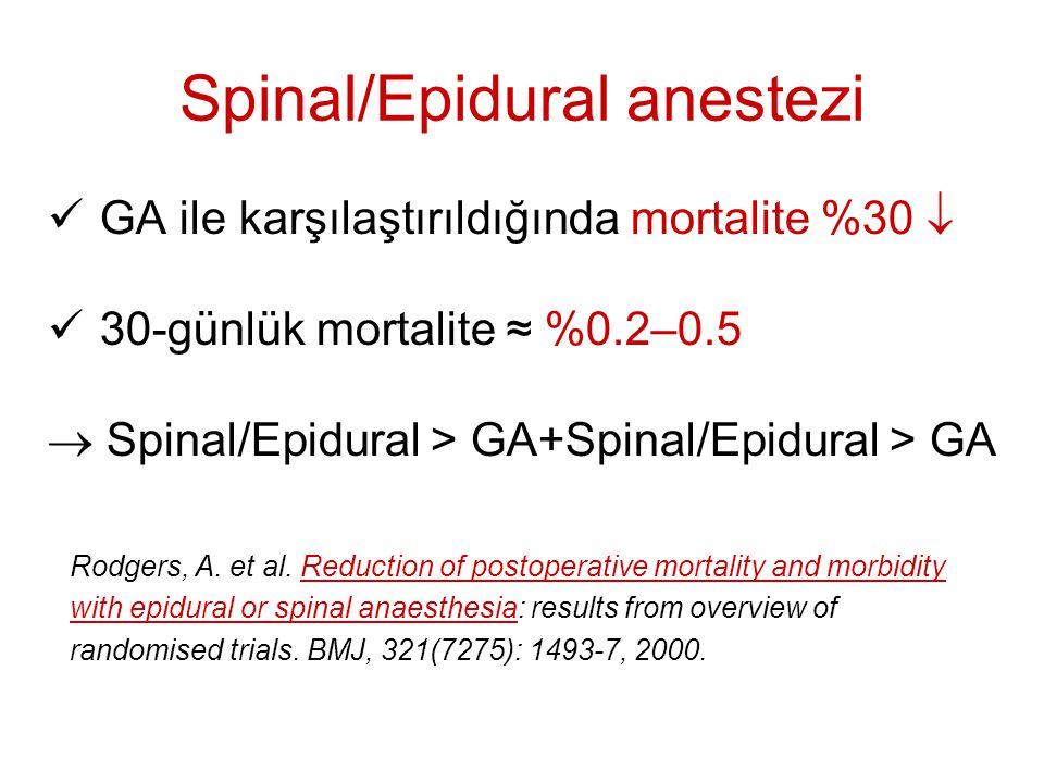 Spinal/Epidural anestezi GA ile karşılaştırıldığında mortalite %30  30-günlük mortalite ≈ %0.2–0.5  Spinal/Epidural > GA+Spinal/Epidural > GA Rodger