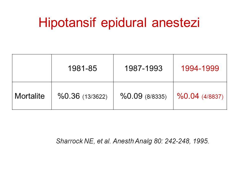1981-851987-19931994-1999 Mortalite%0.36 (13/3622) %0.09 (8/8335) %0.04 (4/8837) Hipotansif epidural anestezi Sharrock NE, et al. Anesth Analg 80: 242