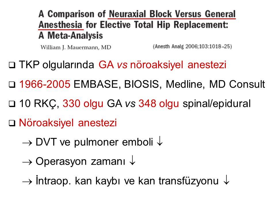  TKP olgularında GA vs nöroaksiyel anestezi  1966-2005 EMBASE, BIOSIS, Medline, MD Consult  10 RKÇ, 330 olgu GA vs 348 olgu spinal/epidural  Nöroa