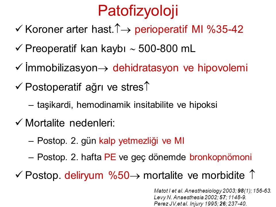 Patofizyoloji Koroner arter hast.  perioperatif MI %35-42 Preoperatif kan kaybı  500-800 mL İmmobilizasyon  dehidratasyon ve hipovolemi Postoperat