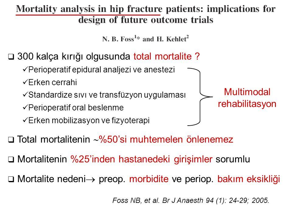  300 kalça kırığı olgusunda total mortalite ? Perioperatif epidural analjezi ve anestezi Erken cerrahi Standardize sıvı ve transfüzyon uygulaması Per