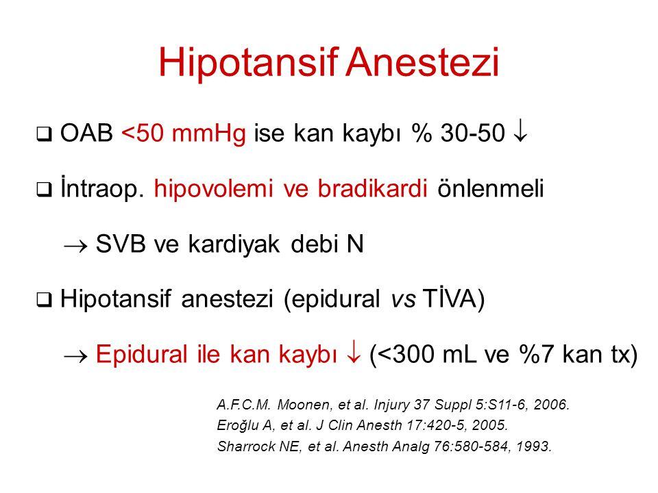 Hipotansif Anestezi  OAB <50 mmHg ise kan kaybı % 30-50   İntraop. hipovolemi ve bradikardi önlenmeli  SVB ve kardiyak debi N  Hipotansif anestez