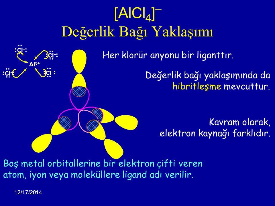 12/17/2014 [AlCl 4 ] ¯ Değerlik Bağı Yaklaşımı Her klorür anyonu bir liganttır. Değerlik bağı yaklaşımında da hibritleşme mevcuttur. Kavram olarak, el