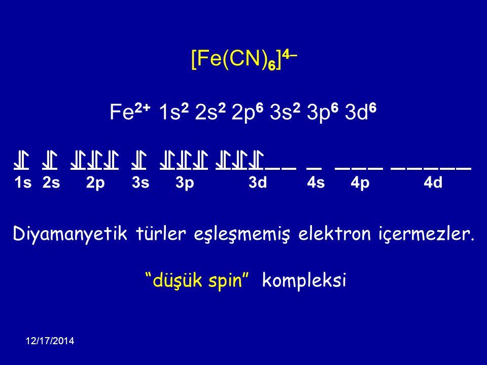 12/17/2014 Fe 2+ 1s 2 2s 2 2p 6 3s 2 3p 6 3d 6 [Fe(CN) 6 ] 4 ¯ Which of these patterns represents a diamagnetic species? 1s2s2p3s3p3d4s4p4d Diyamanyet