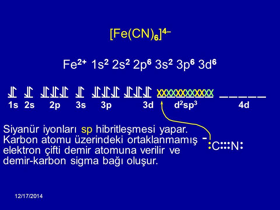 12/17/2014 [Fe(CN) 6 ] 4 ¯ Siyanür iyonları sp hibritleşmesi yapar. Karbon atomu üzerindeki ortaklanmamış elektron çifti demir atomuna verilir ve demi