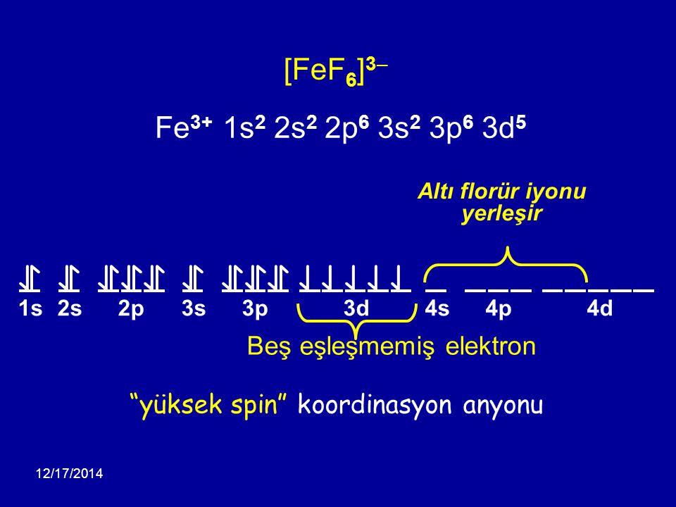 """12/17/2014 [FeF 6 ] 3– Fe 3+ 1s 2 2s 2 2p 6 3s 2 3p 6 3d 5 1s2s2p3s3p3d4s4p4d """"yüksek spin"""" koordinasyon anyonu Altı florür iyonu yerleşir Beş eşleşme"""