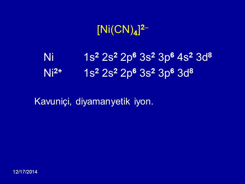 12/17/2014 [Ni(CN) 4 ] 2 – Ni 1s 2 2s 2 2p 6 3s 2 3p 6 4s 2 3d 8 Ni 2+ 1s 2 2s 2 2p 6 3s 2 3p 6 3d 8 Kavuniçi, diyamanyetik iyon.
