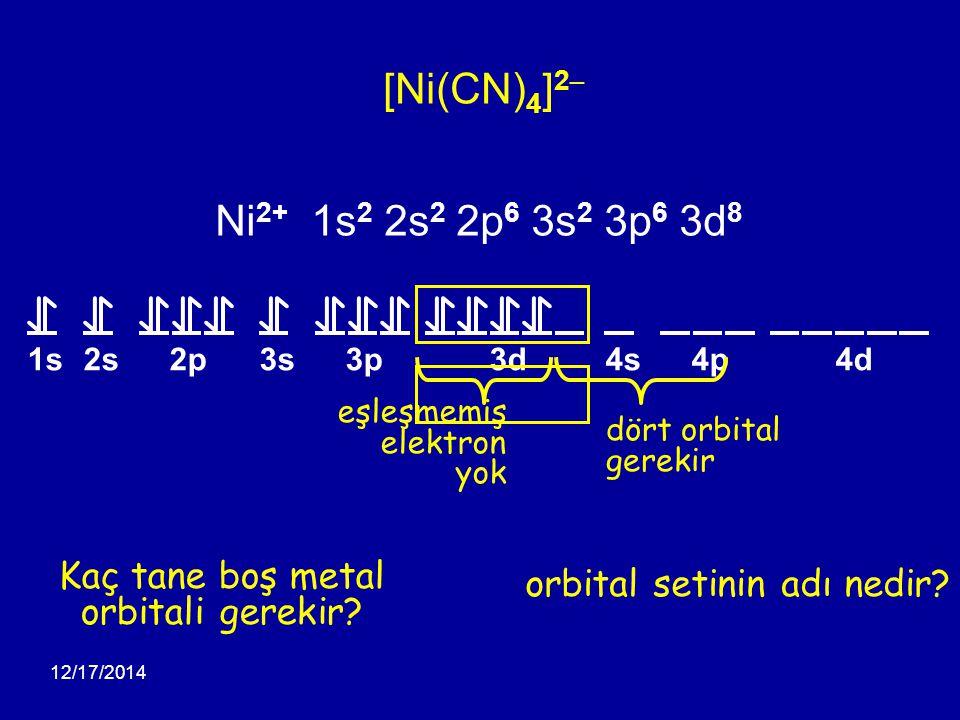 12/17/2014 [Ni(CN) 4 ] 2 – Ni 2+ 1s 2 2s 2 2p 6 3s 2 3p 6 3d 8 Which of these patterns represents an orange, diamagnetic species? 1s2s2p3s3p3d4s4p4d e