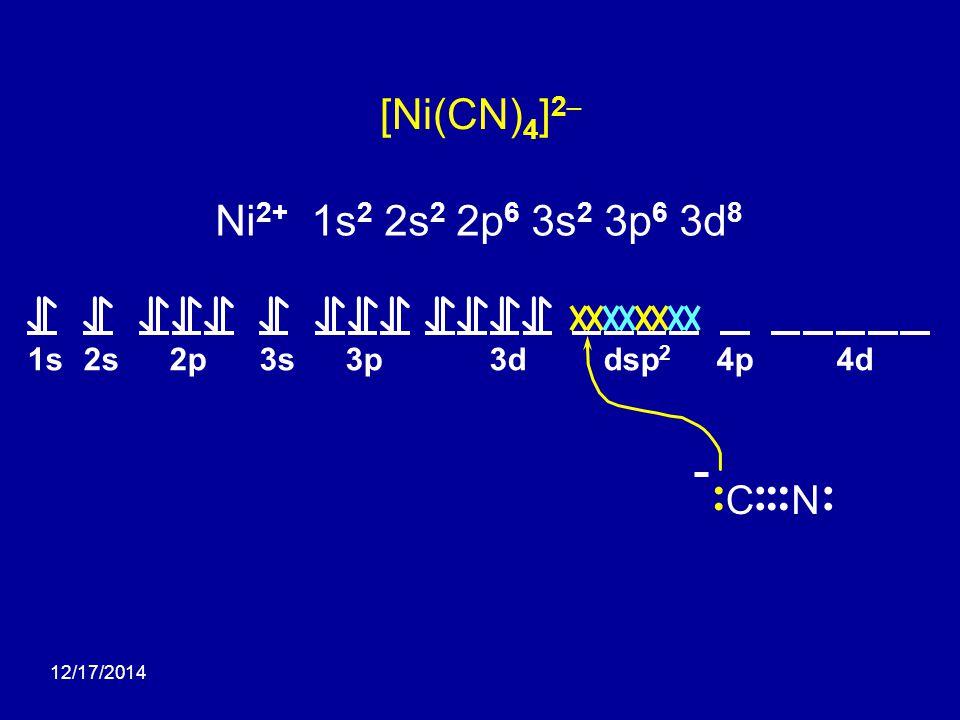 12/17/2014 [Ni(CN) 4 ] 2 – CN 1s2s2p3s3p3ddsp 2 4d4p Ni 2+ 1s 2 2s 2 2p 6 3s 2 3p 6 3d 8