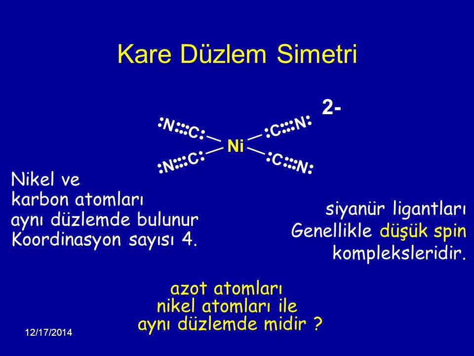 12/17/2014 Kare Düzlem Simetri 2- C N C N N C N C Ni Nikel ve karbon atomları aynı düzlemde bulunur Koordinasyon sayısı 4. siyanür ligantları Genellik