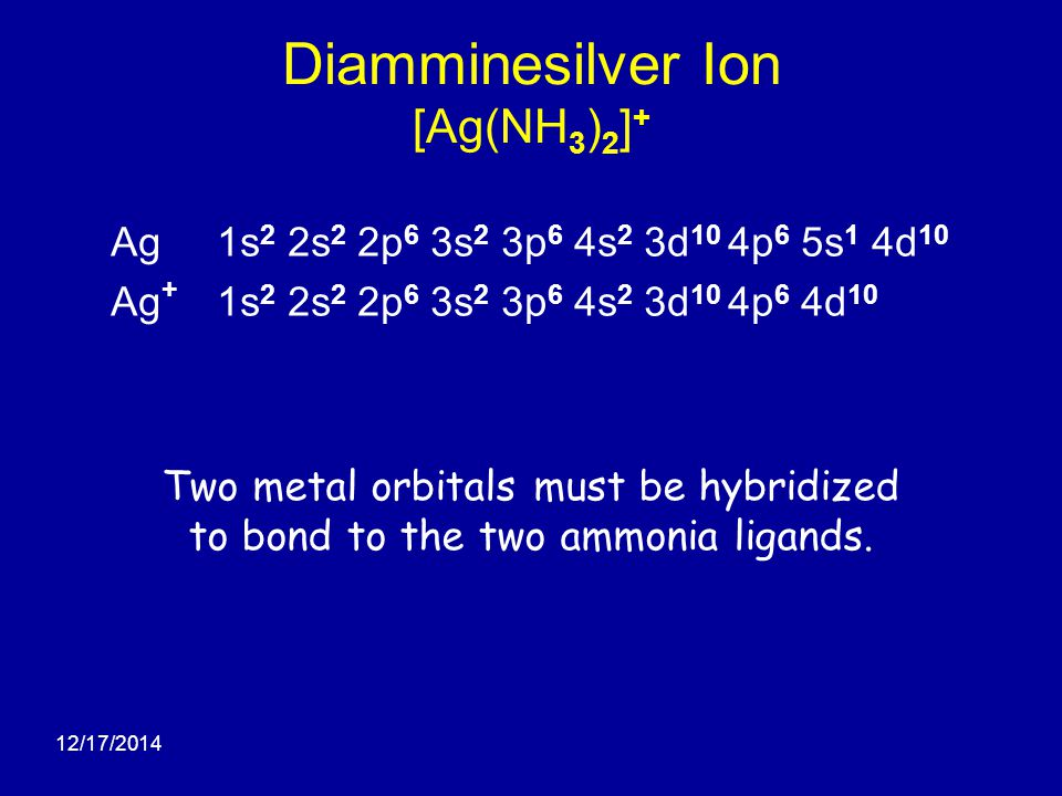 12/17/2014 Diamminesilver Ion [Ag(NH 3 ) 2 ] + Ag1s 2 2s 2 2p 6 3s 2 3p 6 4s 2 3d 10 4p 6 5s 1 4d 10 Ag + 1s 2 2s 2 2p 6 3s 2 3p 6 4s 2 3d 10 4p 6 4d 10 Two metal orbitals must be hybridized to bond to the two ammonia ligands.