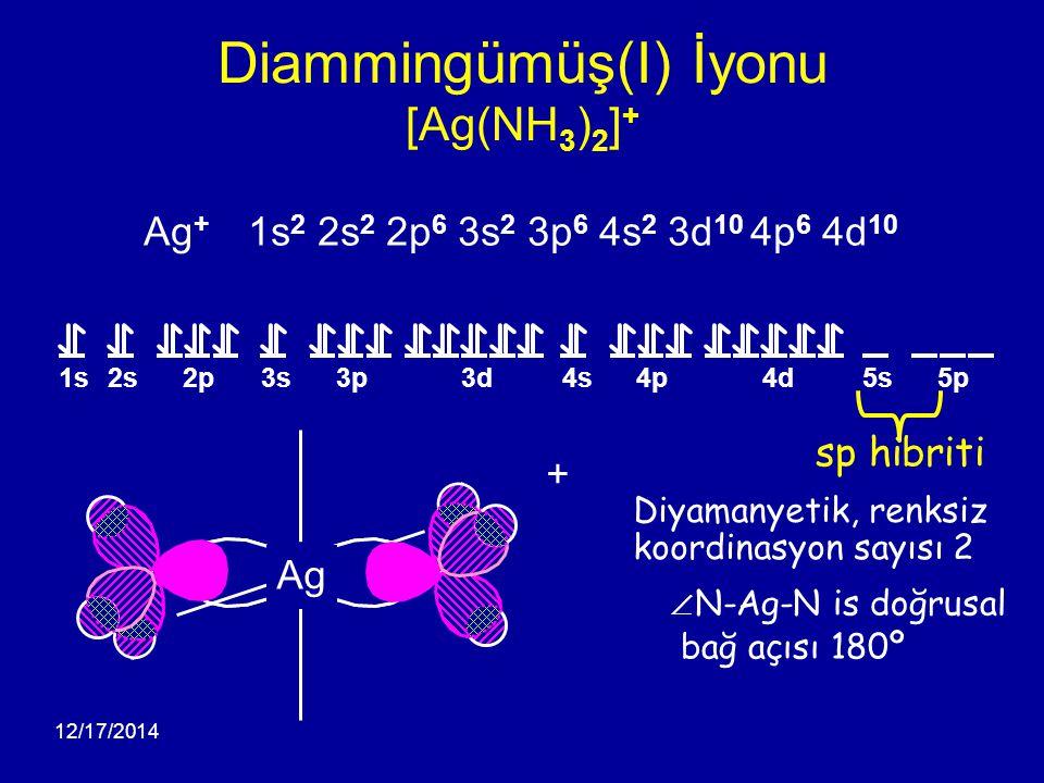 12/17/2014 Diammingümüş(I) İyonu [Ag(NH 3 ) 2 ] + 1s2s2p3s3p3d4s4p4d5s5p Ag + 1s 2 2s 2 2p 6 3s 2 3p 6 4s 2 3d 10 4p 6 4d 10  N-Ag-N is doğrusal + D