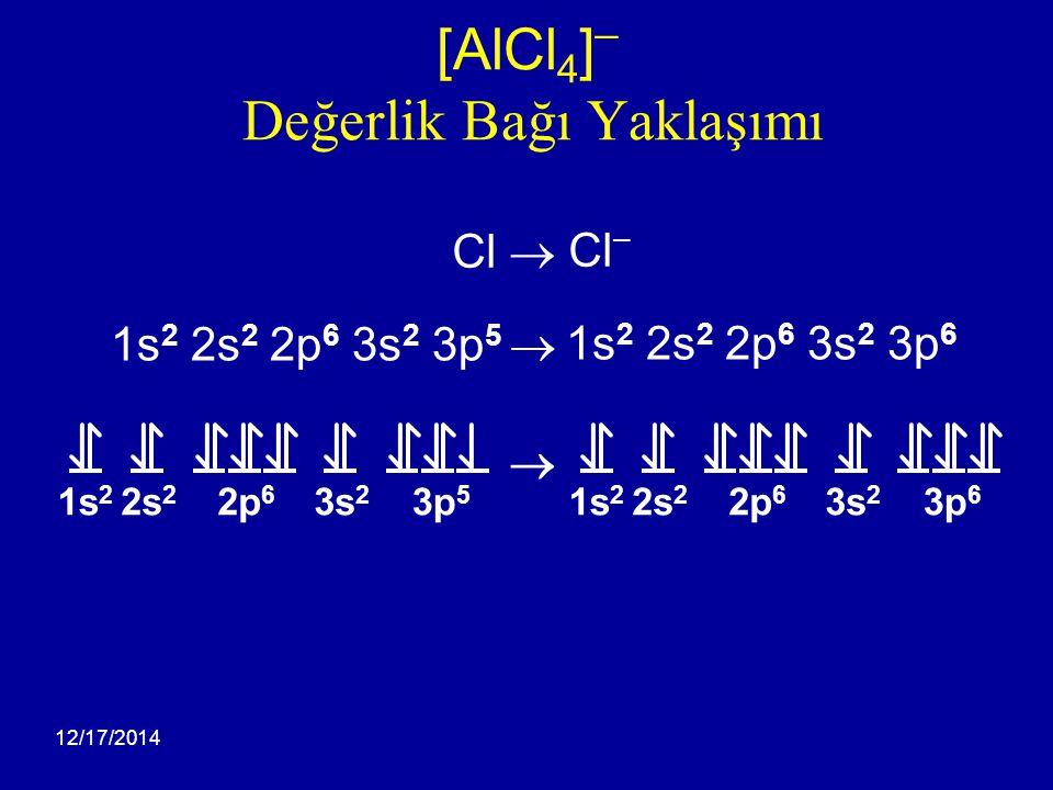 12/17/2014 [AlCl 4 ] ¯ Değerlik Bağı Yaklaşımı Cl  Cl – 1s 2 2s 2 2p 6 3s 2 3p 5  1s 2 2s 2 2p 6 3s 2 3p 6  1s 2 2s 2 2p 6 3s 2 3p 5 1s 2 2s 2 2p 6