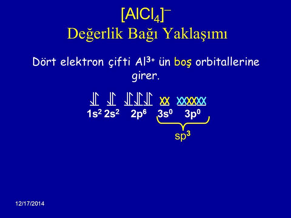 12/17/2014 [AlCl 4 ] ¯ Değerlik Bağı Yaklaşımı Dört elektron çifti Al 3+ ün boş orbitallerine girer. 1s 2 2s 2 2p 6 3s 0 3p 0 sp 3