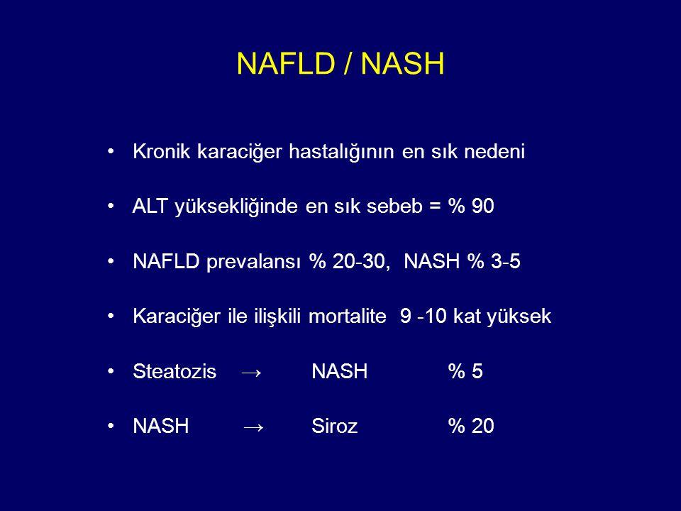NAFLD / NASH Kronik karaciğer hastalığının en sık nedeni ALT yüksekliğinde en sık sebeb = % 90 NAFLD prevalansı % 20-30, NASH % 3-5 Karaciğer ile ilişkili mortalite 9 -10 kat yüksek Steatozis →NASH % 5 NASH→Siroz % 20