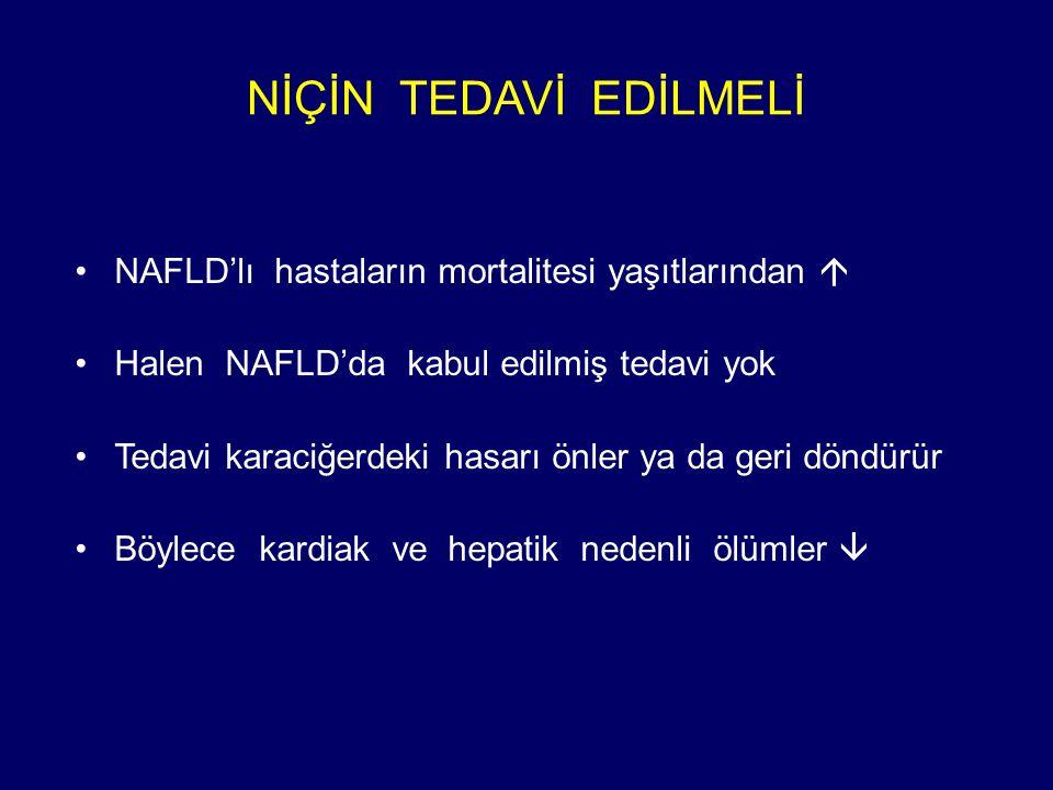 NİÇİN TEDAVİ EDİLMELİ NAFLD'lı hastaların mortalitesi yaşıtlarından  Halen NAFLD'da kabul edilmiş tedavi yok Tedavi karaciğerdeki hasarı önler ya da geri döndürür Böylece kardiak ve hepatik nedenli ölümler 