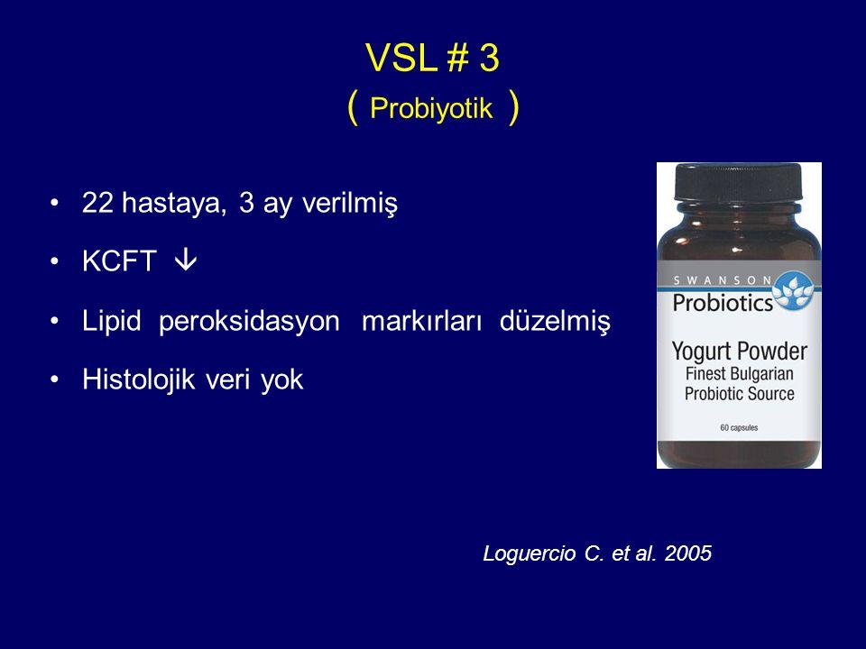 VSL # 3 ( Probiyotik ) 22 hastaya, 3 ay verilmiş KCFT  Lipid peroksidasyon markırları düzelmiş Histolojik veri yok Loguercio C.