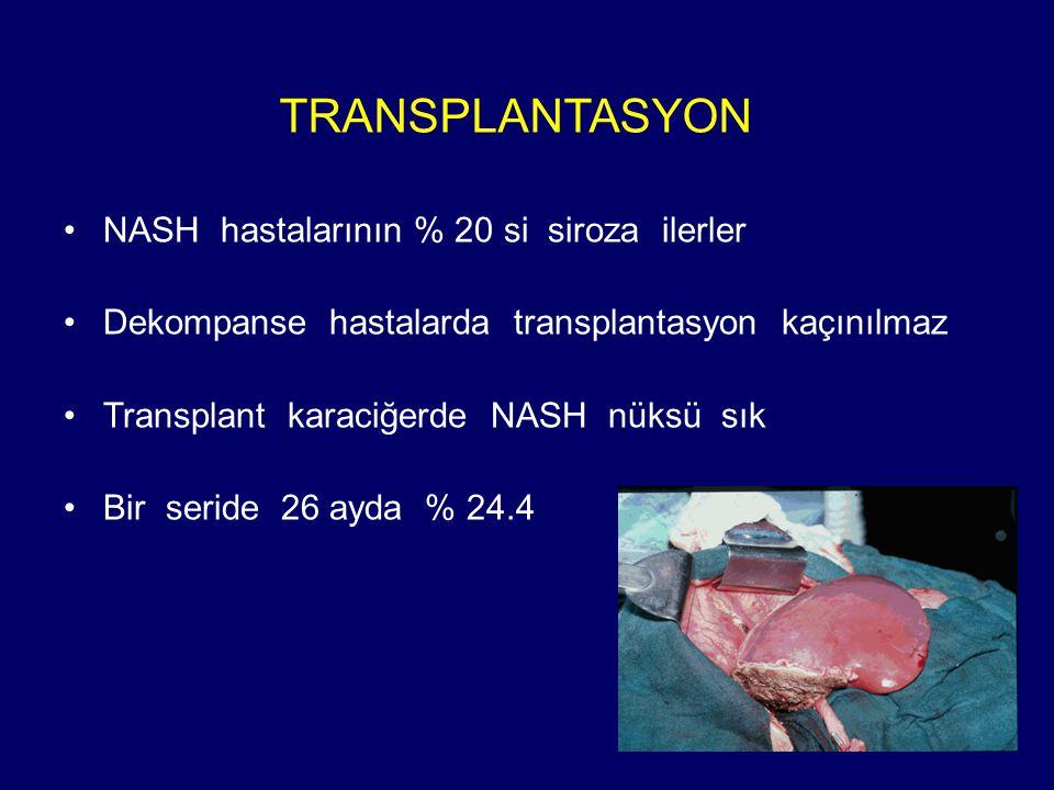 TRANSPLANTASYON NASH hastalarının % 20 si siroza ilerler Dekompanse hastalarda transplantasyon kaçınılmaz Transplant karaciğerde NASH nüksü sık Bir seride 26 ayda % 24.4