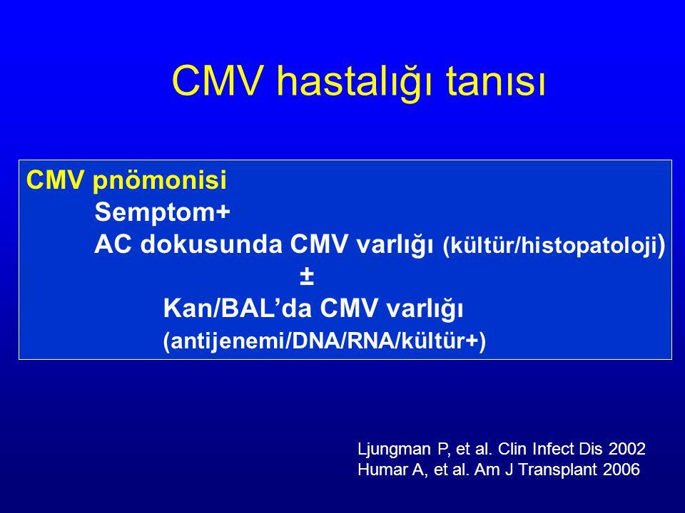 CMV hastalığı tanısı CMV pnömonisi Semptom+ AC dokusunda CMV varlığı (kültür/histopatoloji ) ± Kan/BAL'da CMV varlığı (antijenemi/DNA/RNA/kültür+) Ljungman P, et al.
