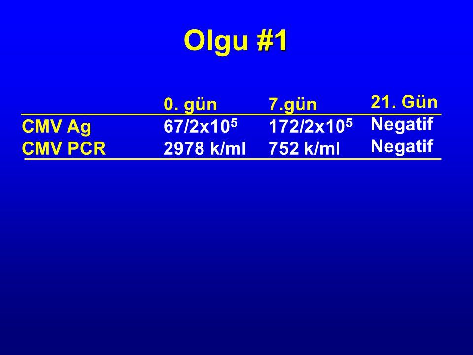 0. gün 7.gün CMV Ag67/2x10 5 172/2x10 5 CMV PCR2978 k/ml 752 k/ml 21. Gün Negatif #1 Olgu #1