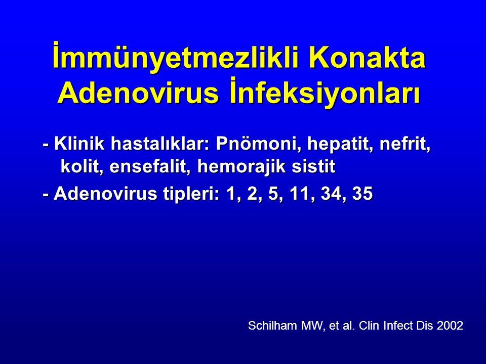 - Klinik hastalıklar: Pnömoni, hepatit, nefrit, kolit, ensefalit, hemorajik sistit - Adenovirus tipleri: 1, 2, 5, 11, 34, 35 İmmünyetmezlikli Konakta Adenovirus İnfeksiyonları Schilham MW, et al.