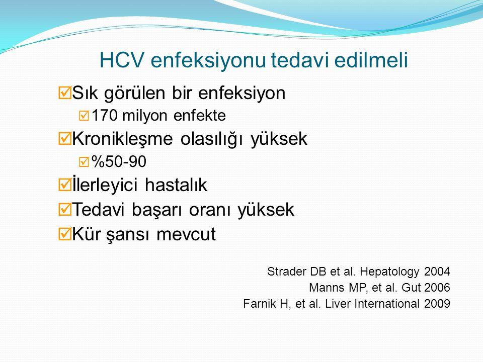 Tedavi edilebilir bir hastalık (A1)  Uzun süreli takip  McHutchison et al, EASL 2006  IFN, IFN + Ribavirin  Swain et al, EASL 2007  PEG-IFN alfa2a, PEG-IFN alfa2a + Ribavirin  Manns et al EASL 2008  PEG-IFN alfa2b, PEG-IFN alfa2b + Ribavirin  Klinik düzelme  Histolojik düzelme