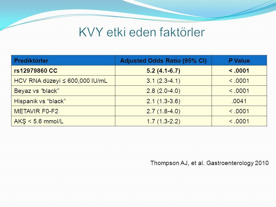  HCV genotip 1  48 hafta Peg IFN + Ribavirin  KVY: %40-54 (A1)  Öncül faktörler  Genotip (A1)  IL28B polimorfizm (A1)  Fibrozis evresi (A1) J Hepatol 2011