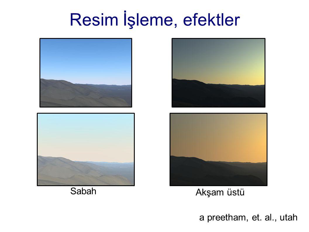 Resim İşleme, efektler Sabah Akşam üstü a preetham, et. al., utah