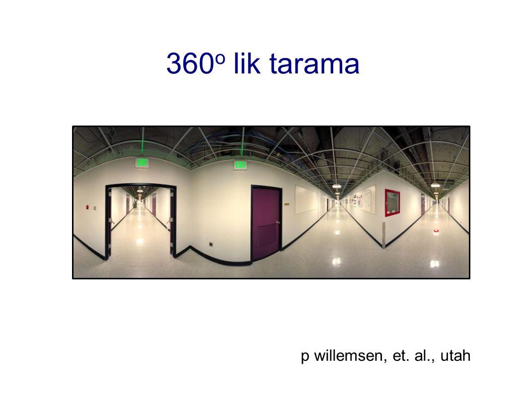 360 o lik tarama p willemsen, et. al., utah