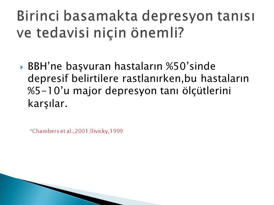  BBH'ne başvuran hastaların %50'sinde depresif belirtilere rastlanırken,bu hastaların %5-10'u major depresyon tanı ölçütlerini karşılar. *Chambers et