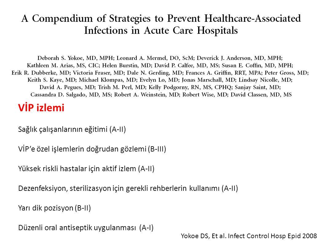 VİP izlemi Sağlık çalışanlarının eğitimi (A-II) VİP'e özel işlemlerin doğrudan gözlemi (B-III) Yüksek riskli hastalar için aktif izlem (A-II) Dezenfeksiyon, sterilizasyon için gerekli rehberlerin kullanımı (A-II) Yarı dik pozisyon (B-II) Düzenli oral antiseptik uygulanması (A-I) Yokoe DS, Et al.