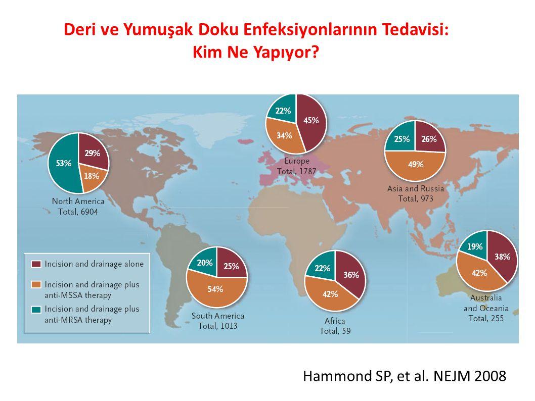 Hammond SP, et al. NEJM 2008 Deri ve Yumuşak Doku Enfeksiyonlarının Tedavisi: Kim Ne Yapıyor?