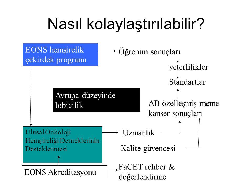 Nasıl kolaylaştırılabilir? EONS hemşirelik çekirdek programı Öğrenim sonuçları yeterlilikler Standartlar Avrupa düzeyinde lobicilik AB özelleşmiş meme