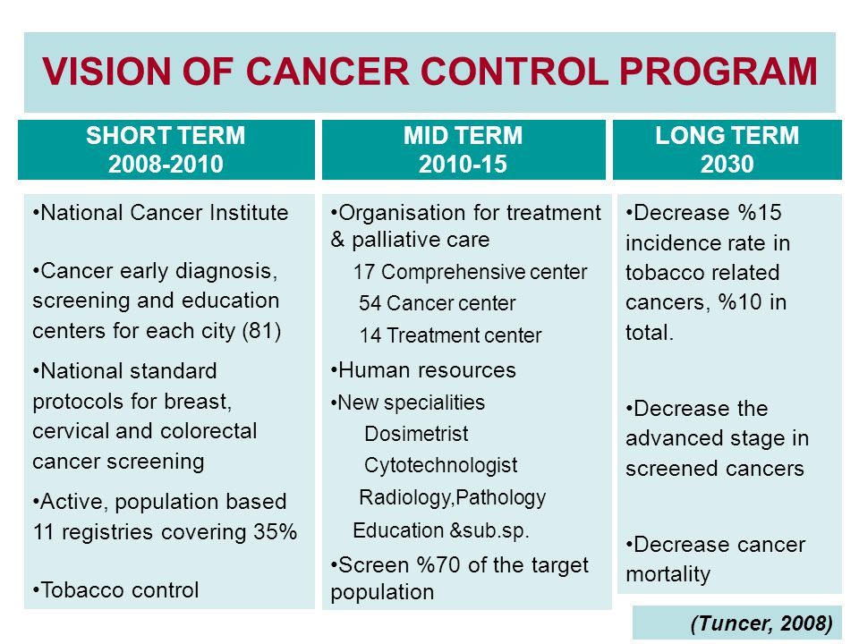 SHORT TERM 2008-2010 MID TERM 2010-15 LONG TERM 2030 VISION OF CANCER CONTROL PROGRAM National Cancer Institute Cancer early diagnosis, screening and education centers for each city (81) National standard protocols for breast, cervical and colorectal cancer screening Active, population based 11 registries covering 35% Tobacco control Organisation for treatment & palliative care 17 Comprehensive center 54 Cancer center 14 Treatment center Human resources New specialities Dosimetrist Cytotechnologist Radiology,Pathology Education &sub.sp.