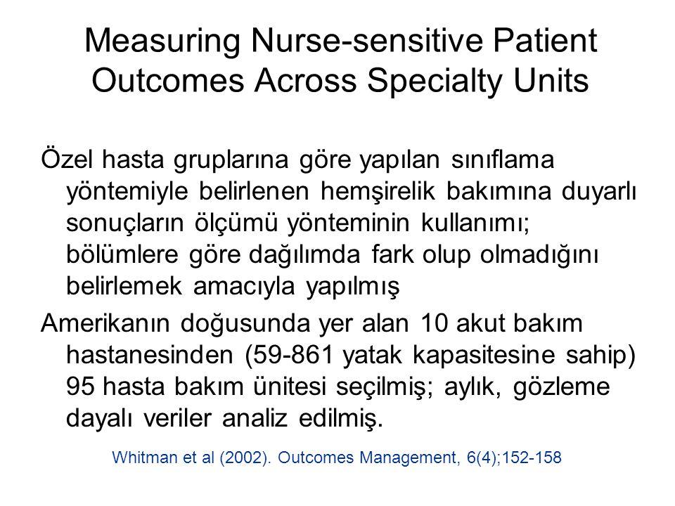 Measuring Nurse-sensitive Patient Outcomes Across Specialty Units Özel hasta gruplarına göre yapılan sınıflama yöntemiyle belirlenen hemşirelik bakımı