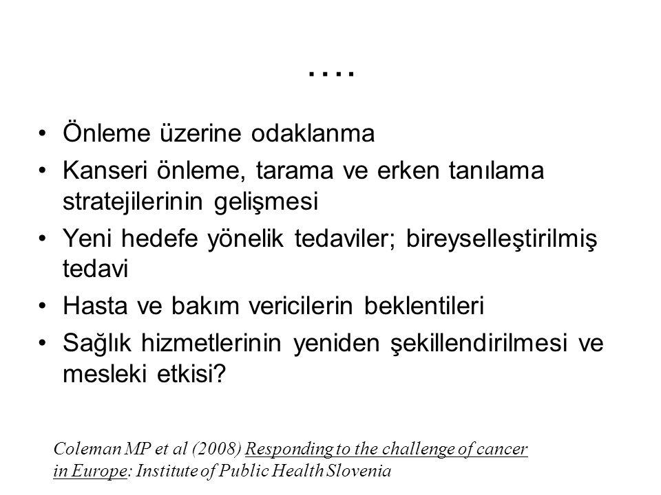 Kanser bakım hizmeti verenlerde becerilerini geliştirme Toplum ve halk sağlığı personelinin kanser bilgi ve bakımına katılımı Kansere toplumsal bakış açısı Kanser tedavilerinin kapsamı ve karmaşıklığı : multimodality tedaviler, şemalar ve ileri düzey hemşirelik rolleri İzlem ve kanser taraması (ileri düzey uygulama rolleri)