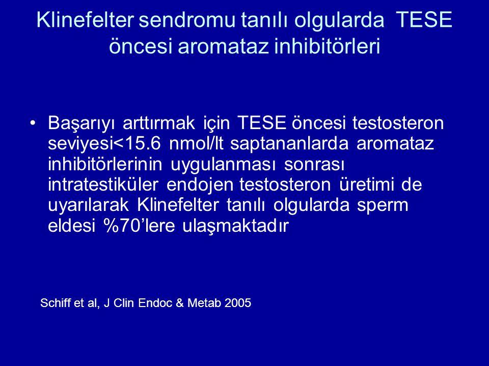 Klinefelter sendromu tanılı olgularda TESE öncesi aromataz inhibitörleri Başarıyı arttırmak için TESE öncesi testosteron seviyesi<15.6 nmol/lt saptana