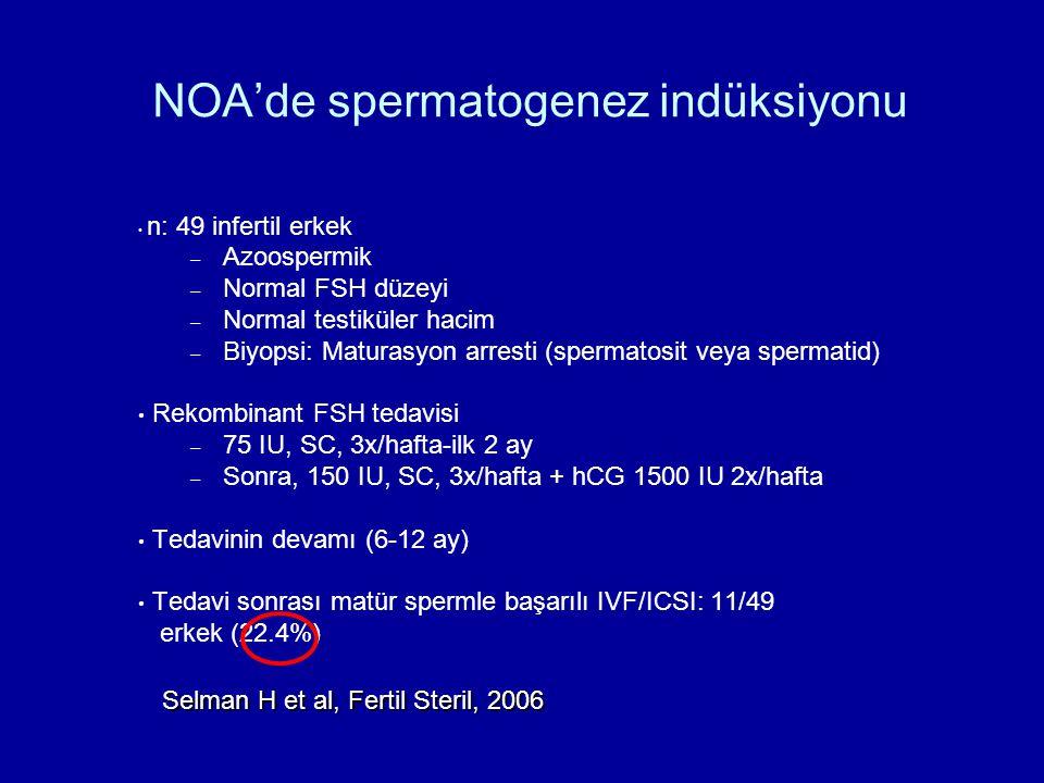 NOA'de spermatogenez indüksiyonu n: 49 infertil erkek – Azoospermik – Normal FSH düzeyi – Normal testiküler hacim – Biyopsi: Maturasyon arresti (sperm