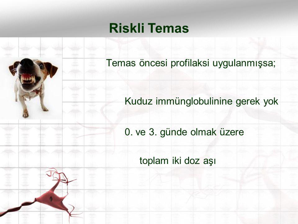 Temas öncesi profilaksi uygulanmışsa; Kuduz immünglobulinine gerek yok 0. ve 3. günde olmak üzere toplam iki doz aşı Riskli Temas