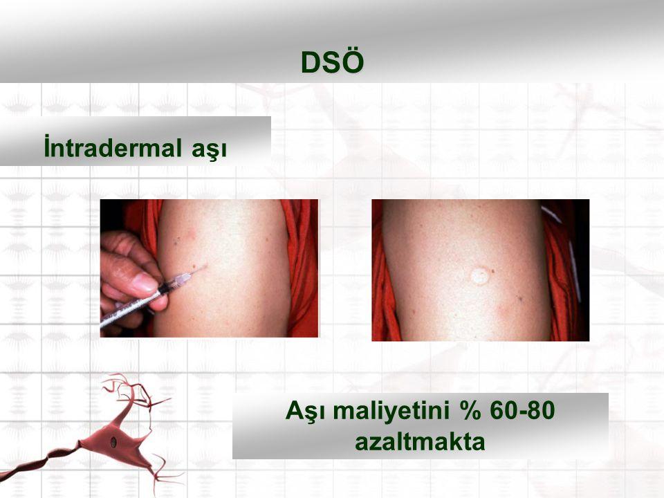DSÖ İntradermal aşı Aşı maliyetini % 60-80 azaltmakta