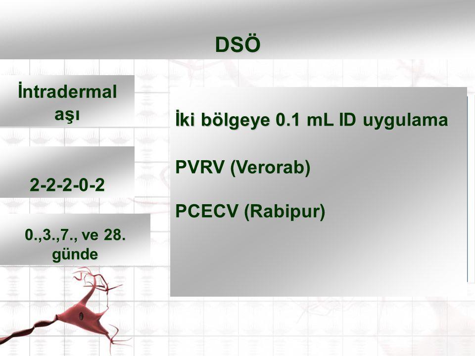 DSÖ İntradermal aşı 2-2-2-0-2 İki bölgeye 0.1 mL ID uygulama İki bölgeye 0.1 mL ID uygulama PVRV (Verorab) PCECV (Rabipur) 0.,3.,7., ve 28. günde