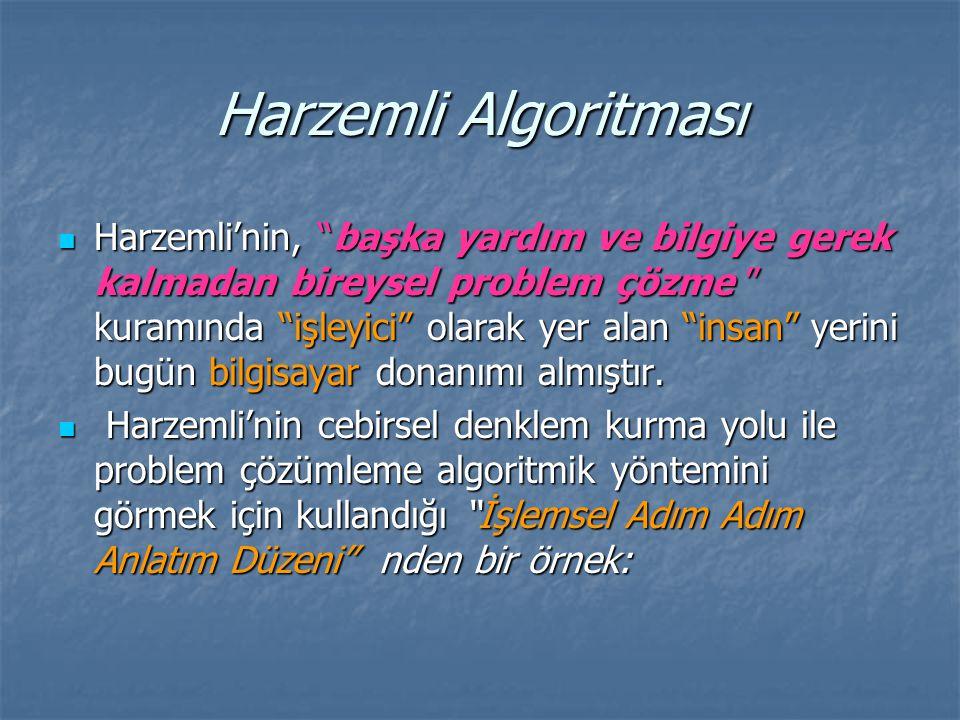 Harzemli Algoritması Harzemli'nin, başka yardım ve bilgiye gerek kalmadan bireysel problem çözme kuramında işleyici olarak yer alan insan yerini bugün bilgisayar donanımı almıştır.