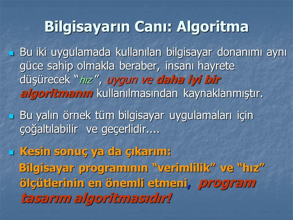 Bilgisayarın Canı: Algoritma Bu iki uygulamada kullanılan bilgisayar donanımı aynı güce sahip olmakla beraber, insanı hayrete düşürecek hız , uygun ve daha iyi bir algoritmanın kullanılmasından kaynaklanmıştır.