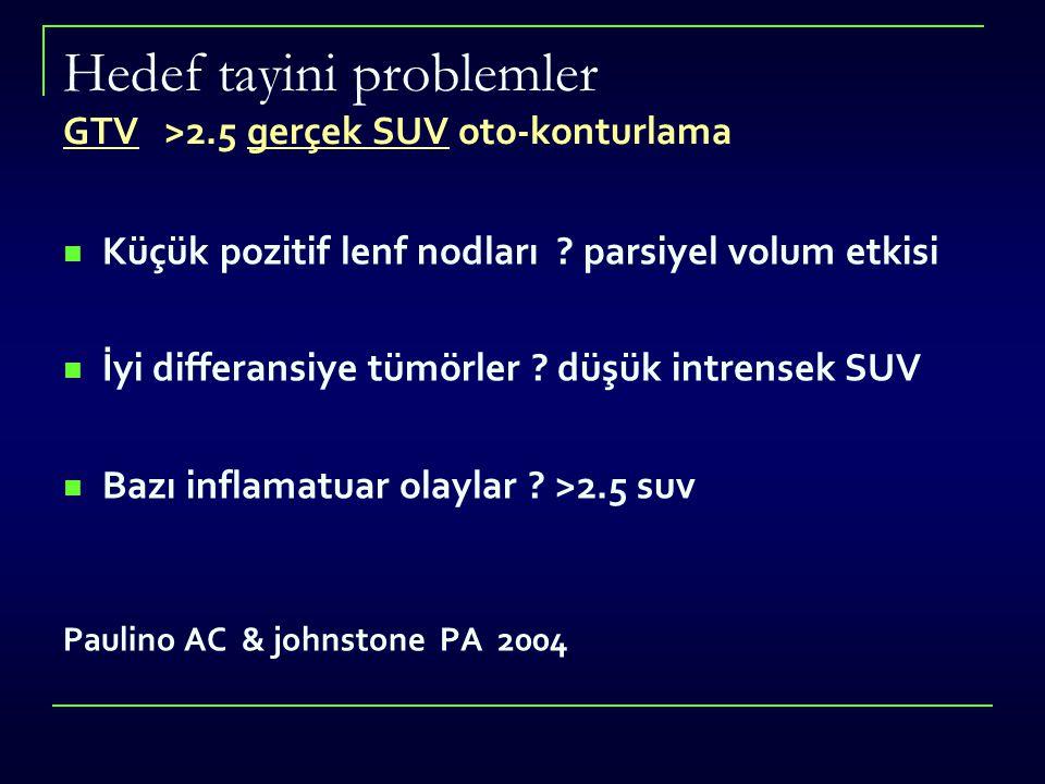Hedef tayini problemler GTV >2.5 gerçek SUV oto-konturlama Küçük pozitif lenf nodları ? parsiyel volum etkisi İyi differansiye tümörler ? düşük intren
