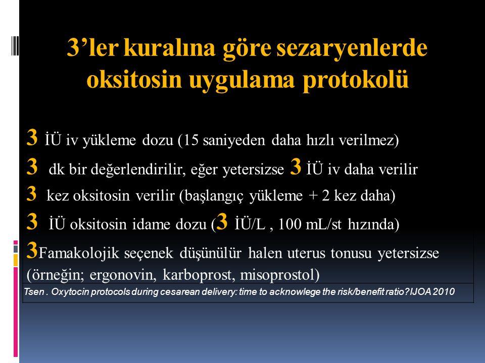 3'ler kuralına göre sezaryenlerde oksitosin uygulama protokolü 3 3 İÜ iv yükleme dozu (15 saniyeden daha hızlı verilmez) 3 3 3 dk bir değerlendirilir,