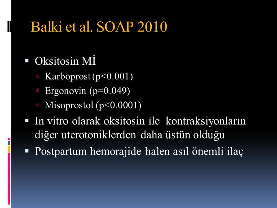Balki et al. SOAP 2010  Oksitosin Mİ  Karboprost (p<0.001)  Ergonovin (p=0.049)  Misoprostol (p<0.0001)  In vitro olarak oksitosin ile kontraksiy