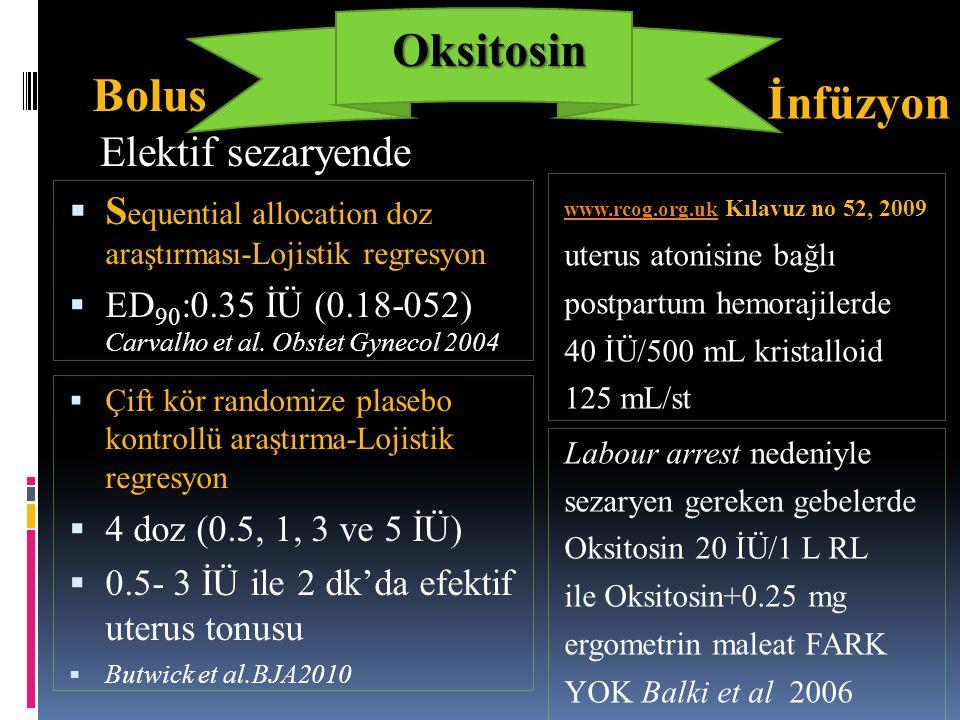  S equential allocation doz araştırması-Lojistik regresyon  ED 90 :0.35 İÜ (0.18-052) Carvalho et al. Obstet Gynecol 2004  Çift kör randomize plase