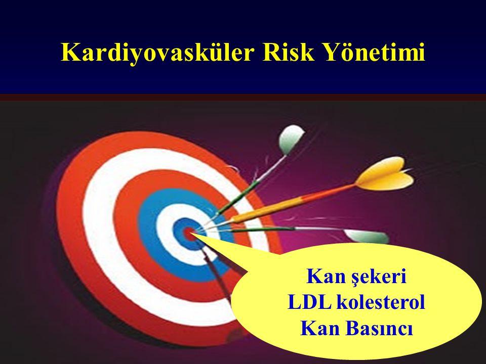 2 Kardiyovasküler Risk Yönetimi Kan şekeri LDL kolesterol Kan Basıncı